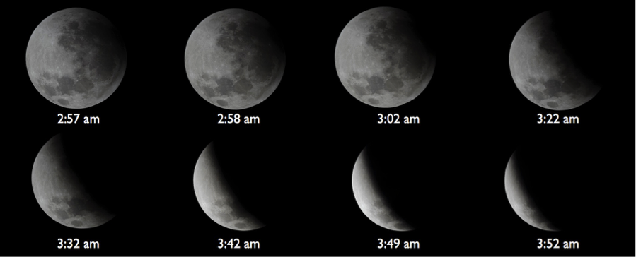 Measure the Moon's Size and Distance During the Next Lunar Eclipse ...